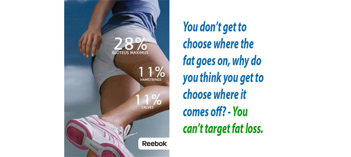 targeting fat reduction not possible
